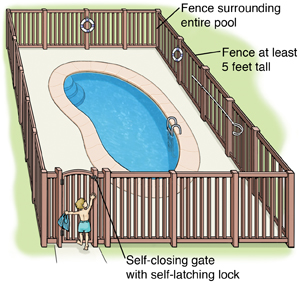 child pool safety